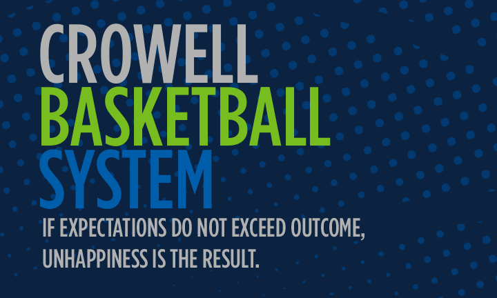 THE CROWELL BASKETBALL SYSTEM
